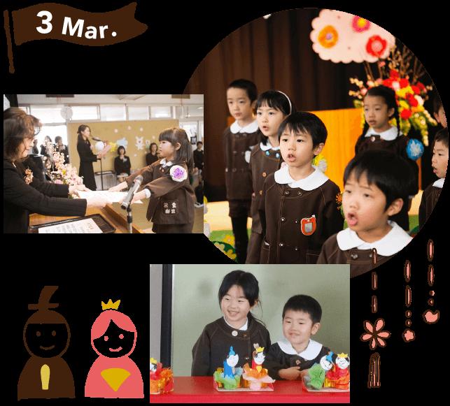 3月March